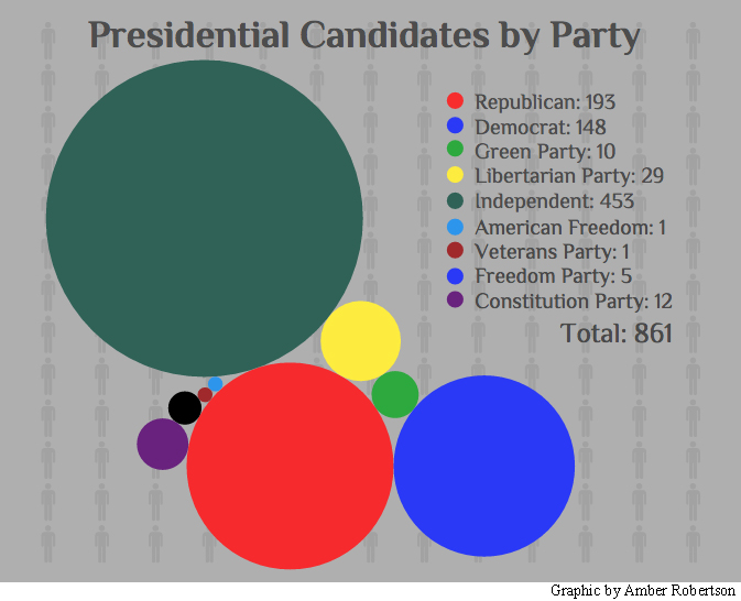 Candidate Graphic Small
