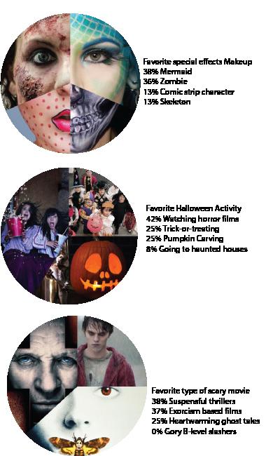 halloween-polls-copy